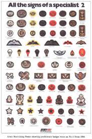 british army badges