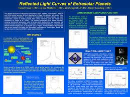 good scientific poster