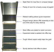 sluice equipment