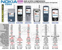 handphone cdma