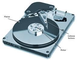 partes del disco duro
