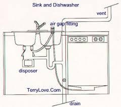 dishwasher vent