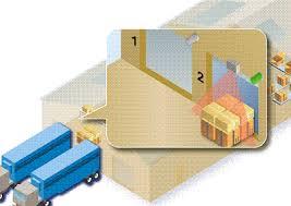 rfid shipping