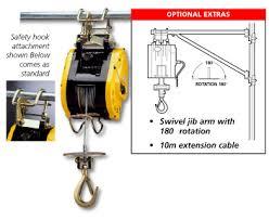 scaffolding hoists