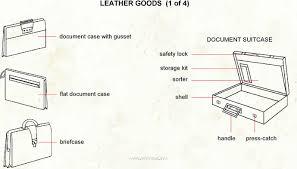 leather good