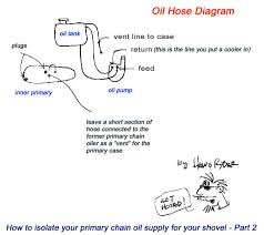 shovelhead oil pump