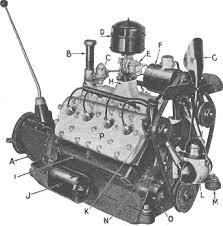car engine starter