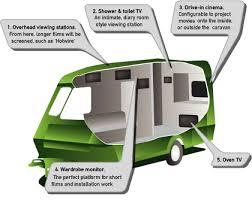 caravan diagram