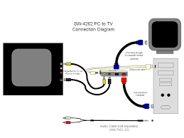 cable tv install