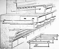 architectural drawing details