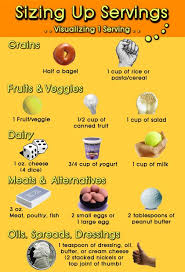 food serving sizes