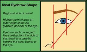 shaping eyebrow
