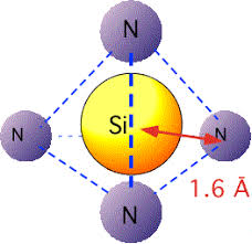 silicon nitride powder (Si3N4); CAS# 12033-89-5; SI3N4 B7; SI3N4 M11; silicon(IV) nitride; silicon(IV) nitride alpha phase; silicon IV nitride powder; silicon nitride; silicon(iv) nitride, amorphous; silicon(iv) nitride; siliconnitridemeshlightgraypowder; siliconnitridepowderprimarilyphase; trisilicon tetranitride; silicon nitride nanopowder, 98.5+%; silicon nitride powder submicron, 99.9 +%; silicon nitride, -325 mesh, predominantly alpha phase; SILICON NITRIDE, -325 MESH, PREDOMINANTL Y BETA-PHASE;SILICON NITRIDE, NANOPOWDER, 98+%; SILICON NITRIDE B-PHASE;SILICON NITRIDE A-PHASE; Silicon(IV)nitride,<5micron(99%-Si);  electronic grade; MILLEDSILICONNITRIDE