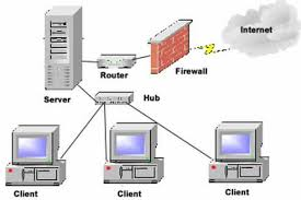 computer network images