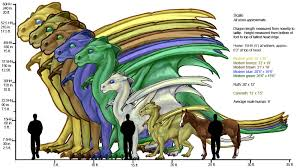 anne mccaffrey dragons