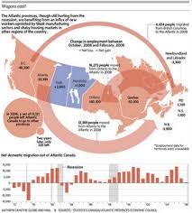emigration au canada