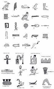 hieroglyphic words