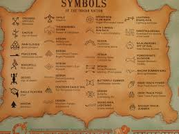 pictures of native american symbols