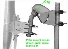 polar mount