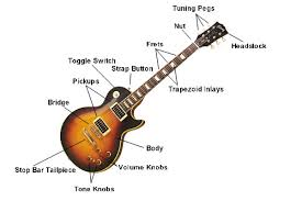 gibson style guitar