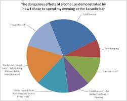 dangerous effects of alcohol