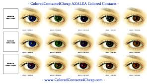 contacts colored