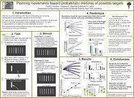 neuroscience posters