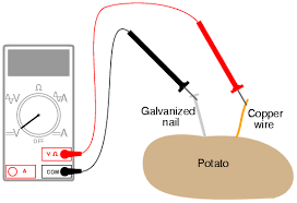 electric potato
