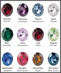 birthstone gem