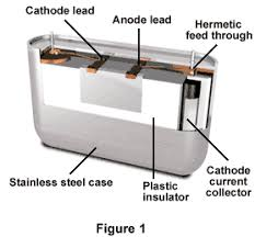 electrolyte battery
