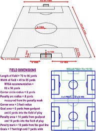 soccer field set up