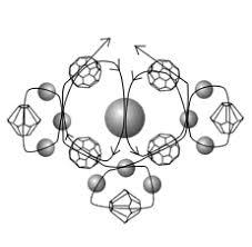 bead free pattern
