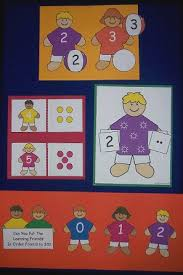 learning about number