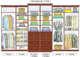 clothes closet design