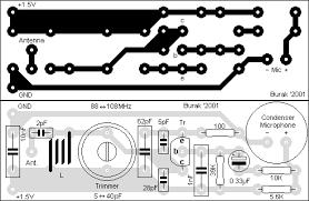 basic pcb design
