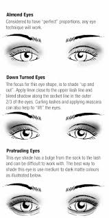 eye make up how to