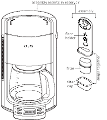 coffee pot filter