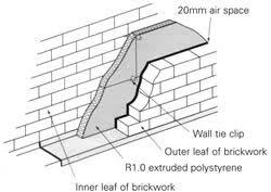 cavity brick construction