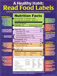 food packaging label