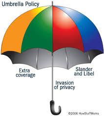 image insurance
