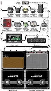 guitar radiohead