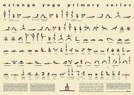 ashtanga yoga primary series poster