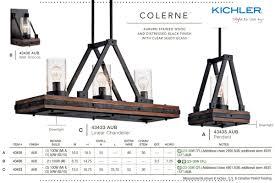 kichler lighting catalog kichler 43433clp classic pewter colerne 3 light 36