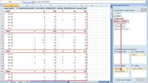 Excel Pivot Table Template Excel Pivot Table Tutorial Sle Productivity Portfolio