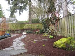 Small Backyard Landscaping Ideas Without Grass Backyard Landscaping Ideas For Small Backyards With Dogs Ideas