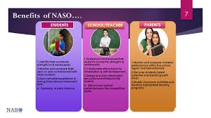 naso national astronomy u0026 science olympiad ppt video online download