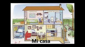 las partes de la casa the parts of the house spanish song youtube