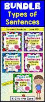 Declarative And Interrogative Sentences Worksheets 168 Best Types Of Sentences Images On Pinterest Types Of