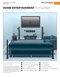 panasonic receivers home theater download free pdf for panasonic sc pt760 home theater manual