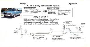 exhaust system complete exhaust systems